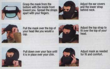 How to Put the AirGuard Medical CT Mask On