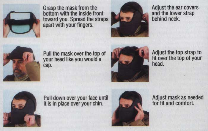 How to Put the AirGuard Medical CT Mask On.